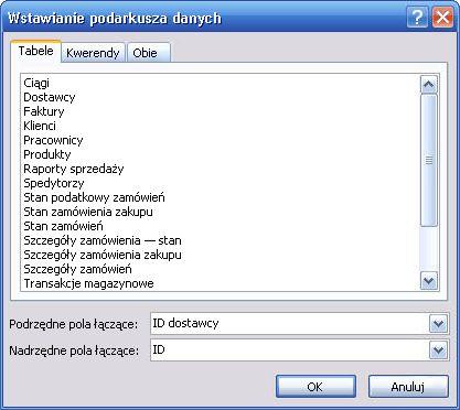 Wybieranie pola klucza podstawowego dla podarkusza danych