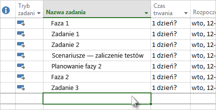 Lista zadań w widoku Wykres Gantta.