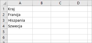 """Komórka A1 zawiera wartość """"Country"""" (Kraj), a komórki od A2 do A4 zawierają nazwy krajów: France (Francja), Spain (Hiszpania), Sweden (Szwecja)"""