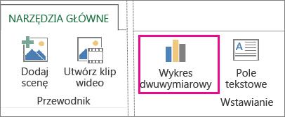 Przycisk Wykres dwuwymiarowy na karcie Narzędzia główne dodatku Power Map