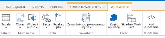 Zrzut ekranu przedstawiający kartę Wstawianie z przyciskami do wstawiania tabel, klipów wideo, grafik i łączy do stron witryny