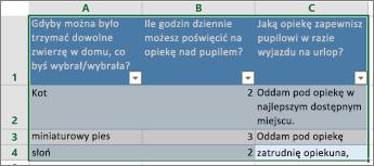 Aby wydrukować pytania ankiety wraz z odpowiedziami, zaznacz komórki zawierające odpowiedzi.