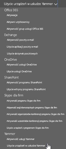Wybierz raport użycia urządzeń z usługą Yammer z listy rozwijanej Wybierz raport