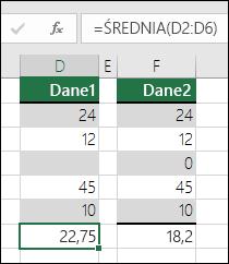 Program Excel wyświetla błąd, gdy formuła odwołuje się do pustych komórek
