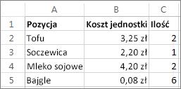 Przykładowa lista zakupów pokazująca, jak korzystać z funkcji SUMA.ILOCZYNÓW