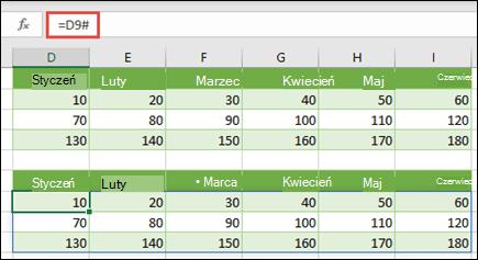 Odwołanie do istniejącej tablicy za pomocą operatora rozlania zakresu (#)