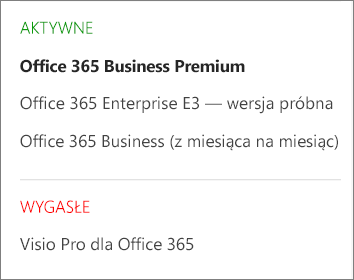 Strona Subskrypcje w Centrum administracyjnym usługi Office 365 z listą wielu subskrypcji pogrupowanych według ich stanu.