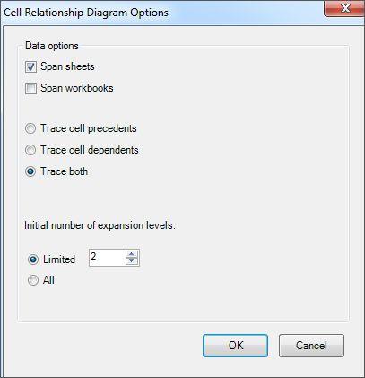 Okno dialogowe Cell Relationship Diagram Options (Opcje diagramu relacji komórki)