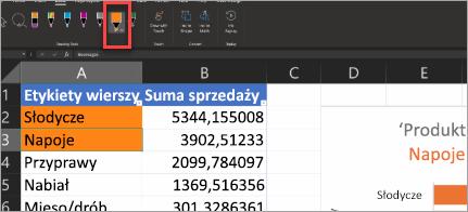 Wyświetlanie pióra akcji w programie Excel