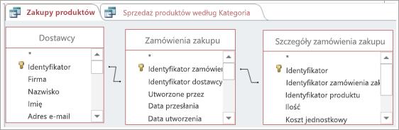 Używanie tabeli do pośredniego połączenia dwóch innych tabel
