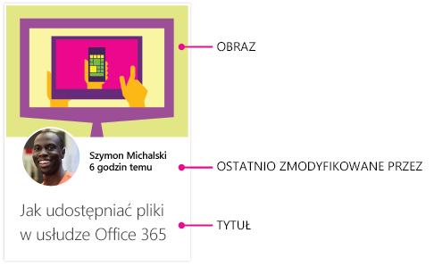 Delve dla systemu Android— karta zawartości