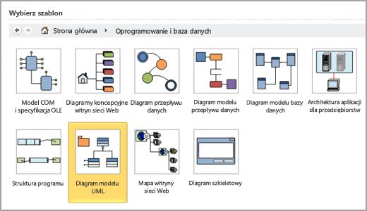 Wybieranie diagramu modelu UML