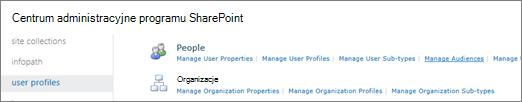 Łącze Zarządzaj odbiorcami na stronie profile użytkownika