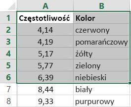 Przykład tabeli, która jest tablicą