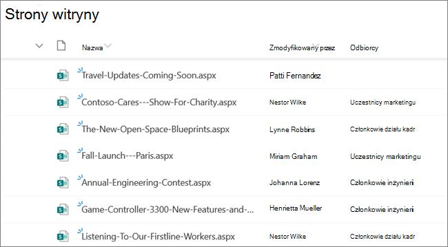 Widok strony witryny dla właściciela lub administratora witryny programu SharePoint z wyświetlonymi wpisami wiadomości, dla których ustawiono funkcję określania docelowych odbiorców