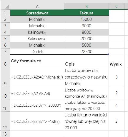 Przykłady funkcji LICZ.JEŻELI