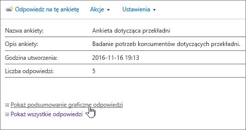 Ankiety graficzne podsumowanie opcji Pokaż wyróżnione