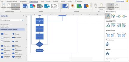 Schemat blokowy z różnymi opcjami projektu i układu