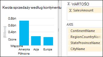 Wykres kolumnowy w programie Power View z możliwością rozwijania szczegółów