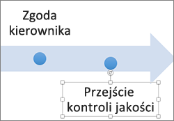 Kliknięcie tekstu wydarzenia w celu przeniesienia go w czasie do przodu lub wstecz