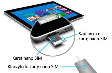 Wstawianie Nanoowej karty SIM do powierzchni 3 (4G-LTE)