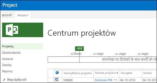 Centrum projektów w języku bułgarskim