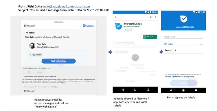 Obrazy interfejsu użytkownika telefonu — powiadomienia o nieodebranych wiadomościach dla użytkownika, którego nie ma na aplikacji kaizala.