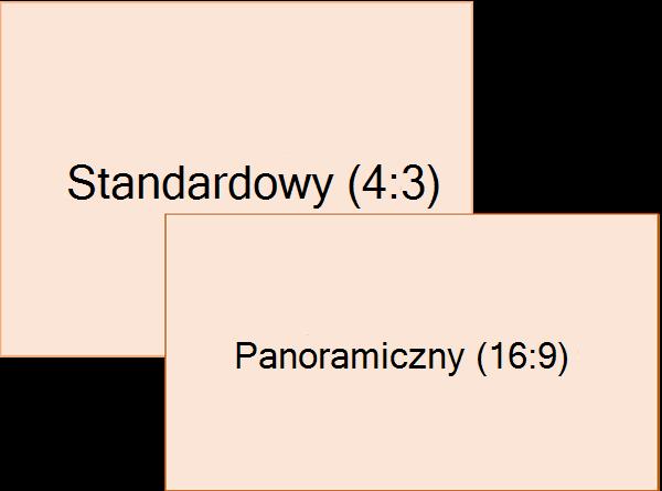 Porównanie standardowych i panoramicznych proporcji rozmiaru slajdów