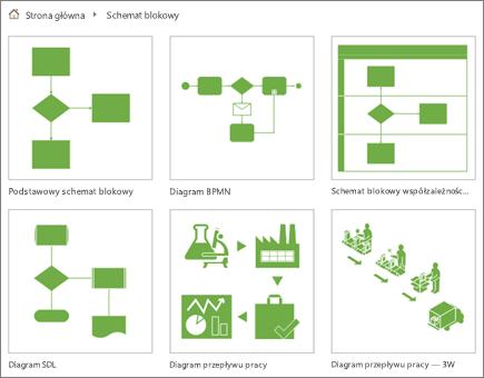 Zrzut ekranu przedstawiający sześć miniatur diagramów na stronie kategorii Schemat blokowy.