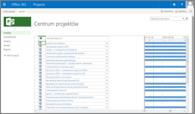 Zrzut ekranu przedstawiający widok Centrum projektów.
