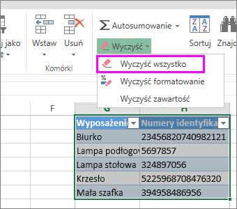 Polecenie Wyczyść wszystko, dostępne na wstążce i umożliwiające usunięcie tabeli
