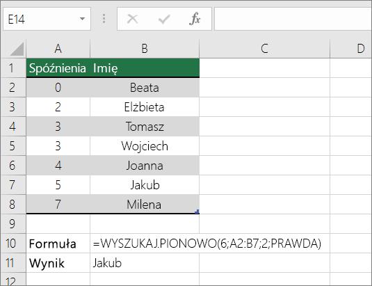 Przykład formuły z funkcją WYSZUKAJ.PIONOWO wyszukującej przybliżone dopasowanie