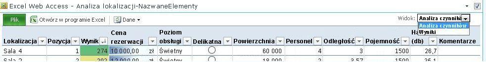 Pasek narzędzi składnika Web Part programu Excel Web Access z listą rozwijaną Widok zawierającą nazwane elementy