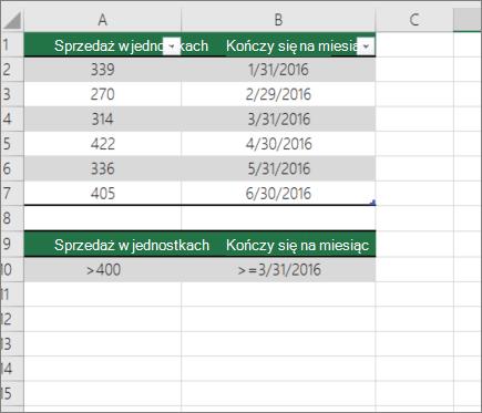 Przykładowe dane dla DCOUNT