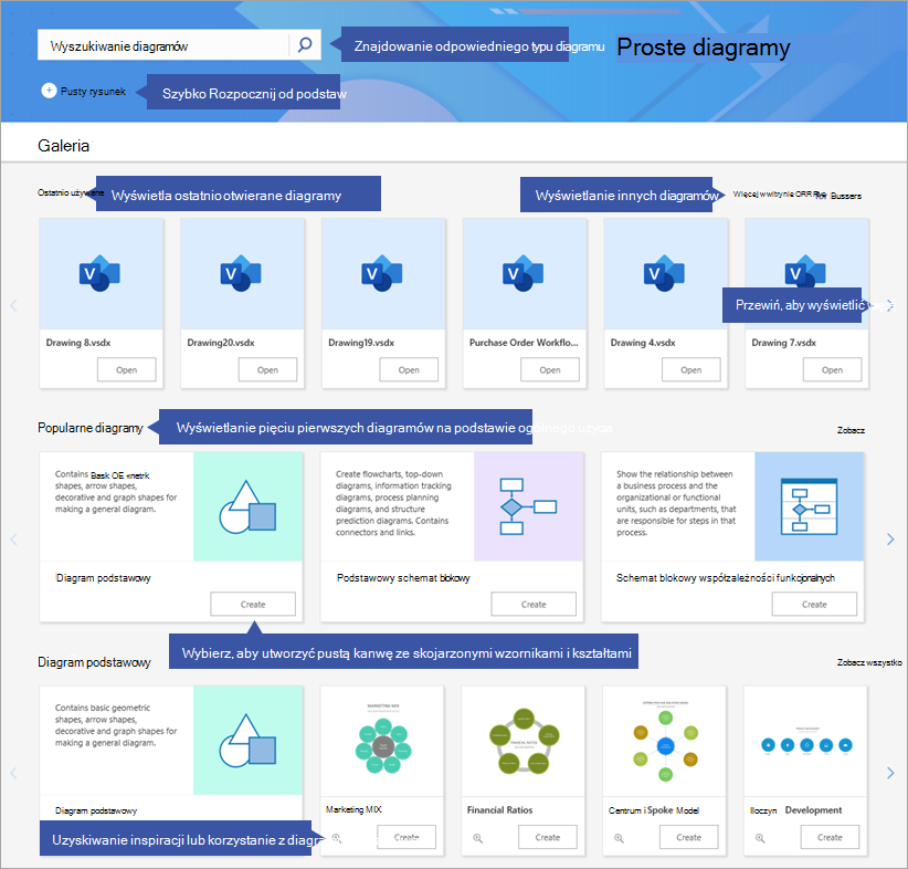Strona wprowadzająca aplikacji Visio Online