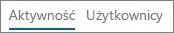 Zrzut ekranu przedstawiający widok Aktywność w raporcie aktywności usługi Yammer w usłudze Office 365