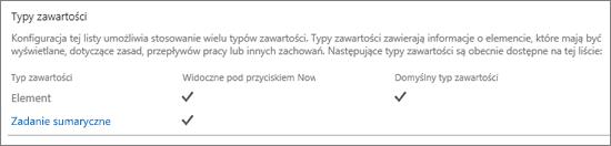Lista Typ zawartości witryny