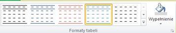 Interfejs formatowania tabeli w programie Publisher 2010