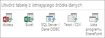 Źródła danych możliwe do wyboru: dane programu Access, Excel, SQL Server lub ODBC, plik tekstowy lub CSV, lista programu SharePoint.