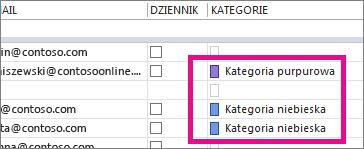 Kolumna Kategorie pokazuje, które kontakty zostały skategoryzowane.