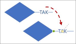 Przenoszenie tekstu na linii łącznika