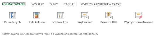 Galeria formatowania szybkiej analizy