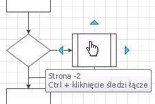 Kształt Podproces reprezentuje podproces, którego diagram znajduje się na innej stronie.