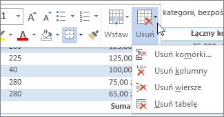 Minipasek narzędzi z menu Usuń