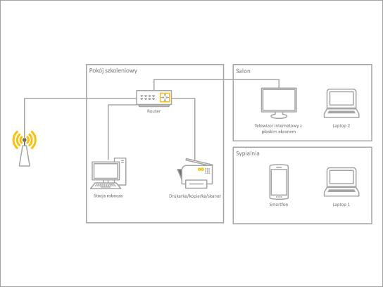 Szablon diagramu podstawowego w sieci domowej.