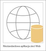 Ikona niestandardowej aplikacji sieci Web programu Access