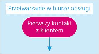 Zrzut ekranu przedstawiający pole wprowadzania tekstu na stronie diagramu.