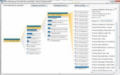 Usługi programu PerformancePoint