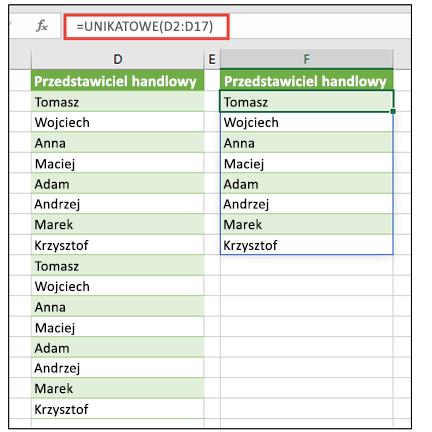 2 kolumny zawierające imiona i nazwiska przedstawicieli handlowych. W drugiej kolumnie są wyświetlane tylko wartości unikatowe.