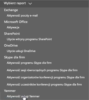 Zrzut ekranu przedstawiający menu Wybierz raport na pulpicie nawigacyjnym Raporty usługi Office 365